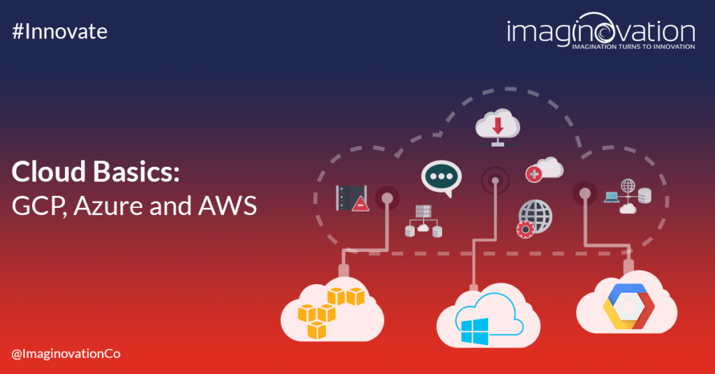 Cloud Basics- Amazon AWS vs Microsoft Azure vs Google GCP