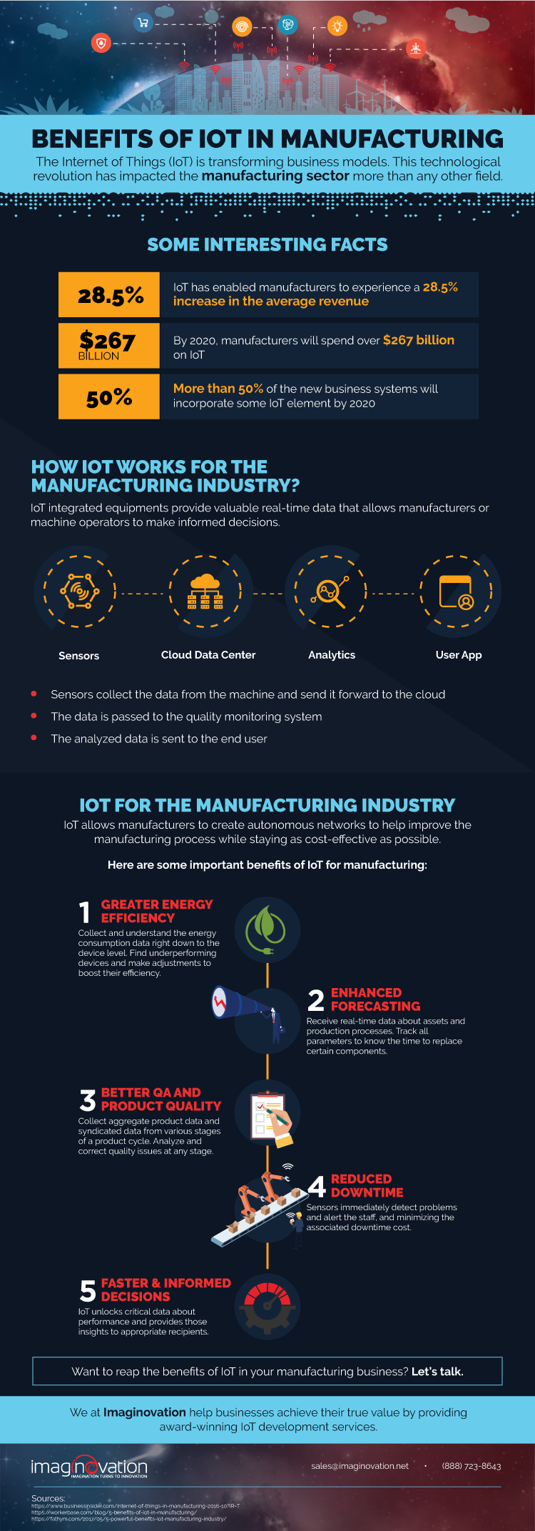 Benefits of IoT for Manufacturing