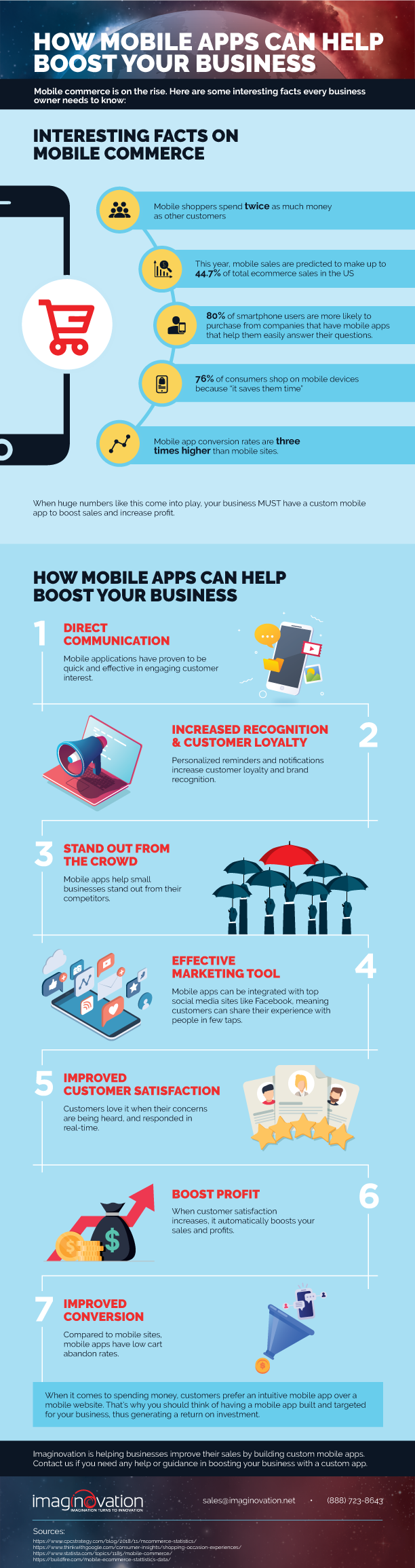 How mobile app benefits your business - Infographic