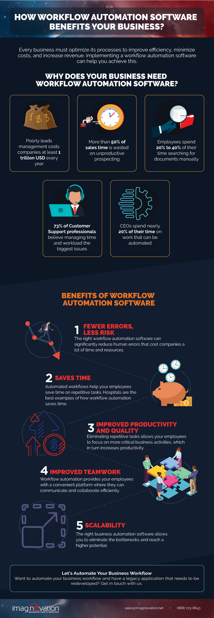 Infographic Workflow Automation Software